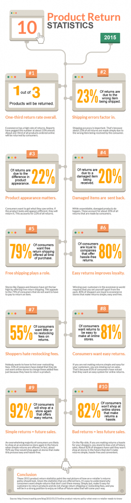 3 Software Tools No Fashion Ecommerce Retailer Should Be Without