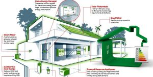 Building Energy Efficient Homes - A Business and Marketing Strategy
