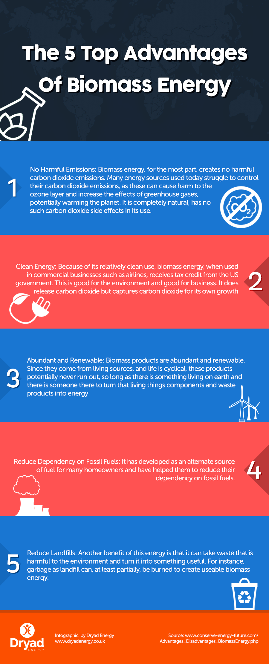 The 5 Top Advantages Of Biomass Energy
