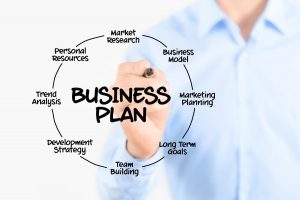 Manage Financial Issues While Starting Up A New Business