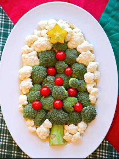 Healthy Ideas For The Christmas Dinner